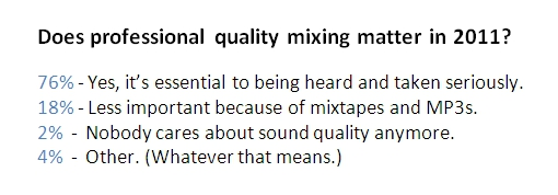 Does professional quality mixing matter in 2011?