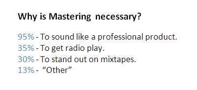 Why is mastering necessary?